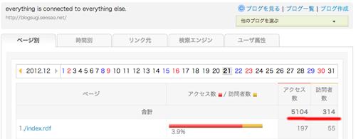 スクリーンショット 2012-12-22 6.13.42.png